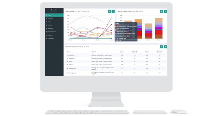 Analytics dashboard screenshot