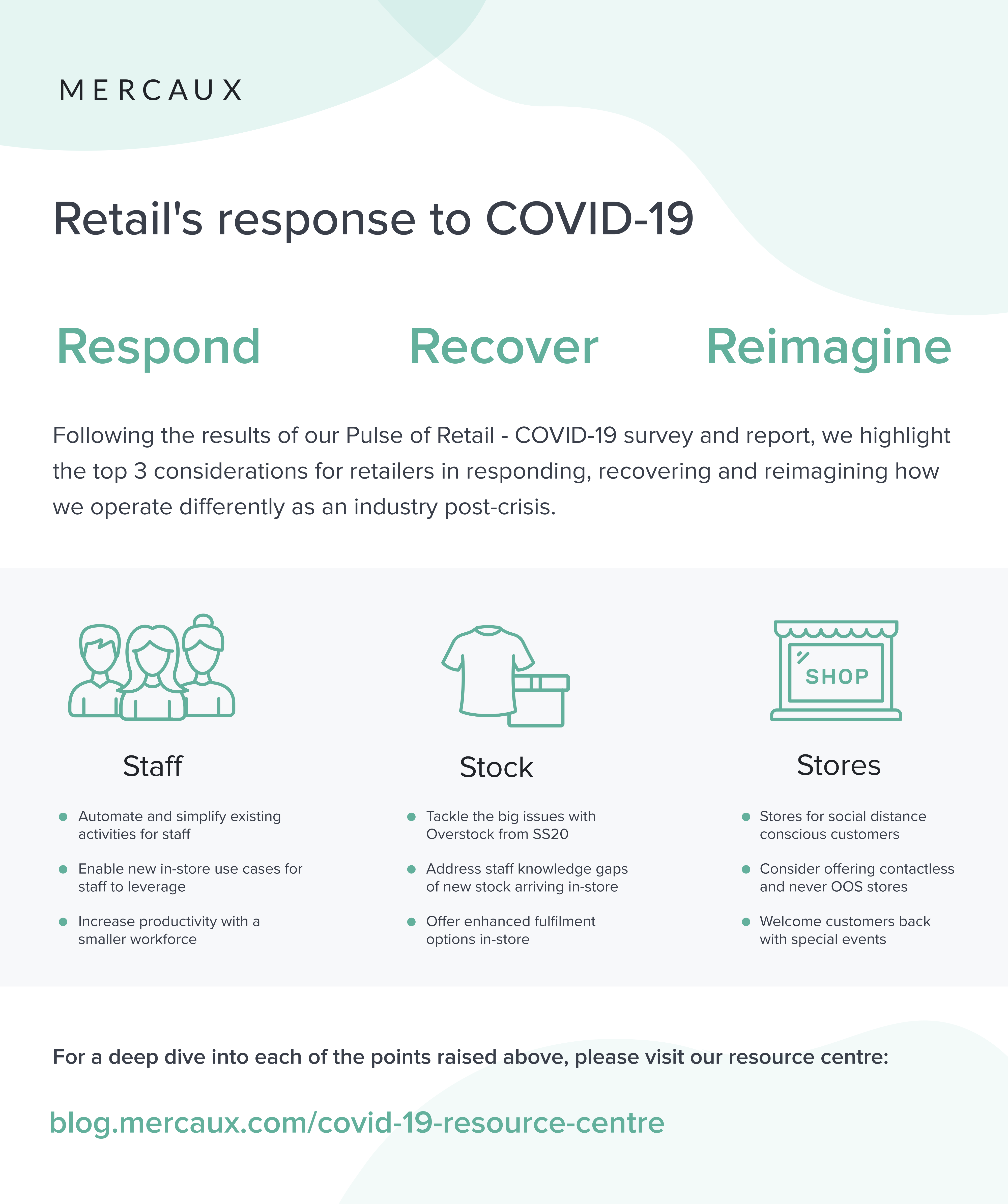 Mercaux - Retails Recovery from COVID-19 Executive Summary